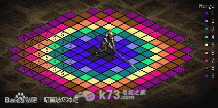 暗黑破壞神的人物尺寸/攻擊距離/穿刺效果規則