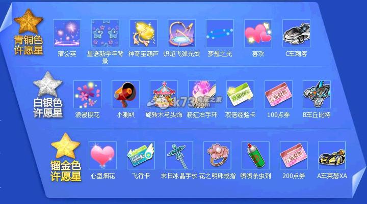 QQ飛車六月抽獎道具一覽表
