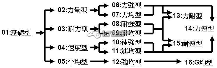 电路 电路图 电子 原理图 745_236